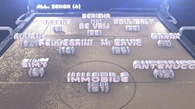 Calcio, 35a giornata Serie A: scopri la formazione di Mister Calcio Cup