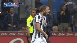 Inter-Juventus, Allegri entra in campo e viene espulso!
