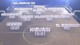 Calcio, 36a giornata Serie A: scopri la formazione di Mister Calcio Cup