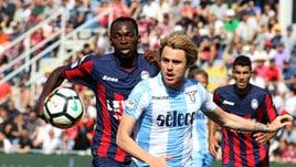 Crotone-Lazio 2-2: gol, tensione e caldo allo Scida