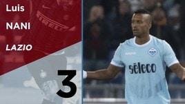 Serie A, Top e Flop della 37a giornata
