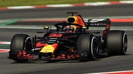 F1 test Barcellona, Verstappen re nel pomeriggio, 3° Vettel