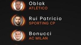 Europa League, due italiani nella formazione dell'anno