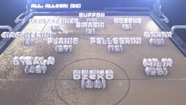 Calcio, 38a giornata Serie A: scopri la formazione di Mister Calcio Cup