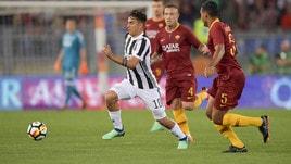 Serie A 2018/19: Roma e Napoli inseguono la Juve favorita