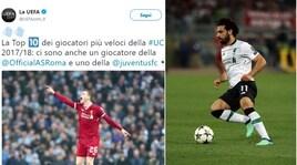 Champions League: tra i 10 più veloci un calciatore della Roma e uno della Juventus