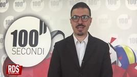 I 100 secondi di Simone Zizzari: «Roma scatenata, è arrivato anche Kluivert»