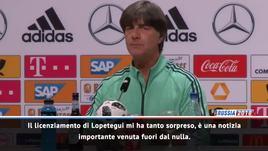 Loew: