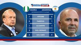 Nigeria - Argentina, il testa a testa