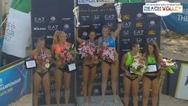 Beach volley, Colombi-Breidenbach e Bonifazi-Ingrosso vincono a Bibione