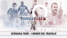 Russia 2018, i numeri del tracollo tedesco