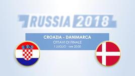 Croazia-Danimarca, il testa a testa