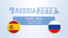 Spagna-Russia, il testa a testa