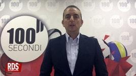 I 100 secondi di Pasquale Salvione: Cristiano Ronaldo cambia la storia
