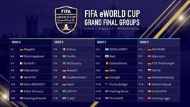 FIFA eWorld Cup: verso Londra con l'italiano Denuzzo