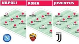 Serie A, il tabellone degli acquisti e delle cessioni