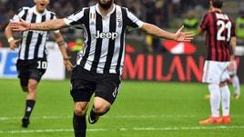 Calciomercato, Higuain al Milan, i bookies ci credono