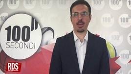 I 100 secondi di Simone Zizzari: «Juve, Caldara la chiave per Bonucci»
