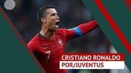 The Best FIFA 2018, Ronaldo tra i candidati