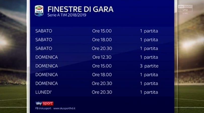 Serie A: suddivisione delle gare, date, soste, turni infrasettimanali e big-match