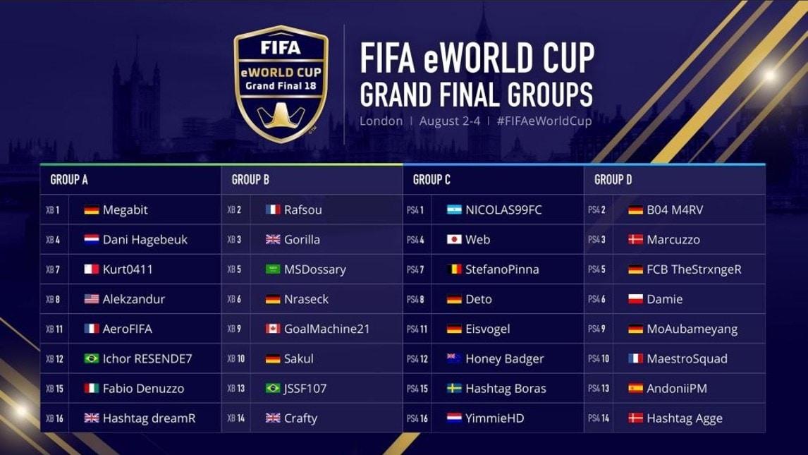Prosegue la carrellata di foto dei prossimi protagonisti della fasi finali della eWorld Cup di FIFA 18: appuntamento ad agosto a Londra.