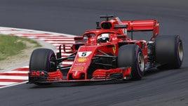 F1, diretta qualifiche Gp Ungheria ore 15