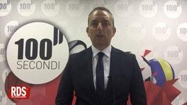 I 100 secondi di Pasquale Salvione: Juve, un mercato da Champions