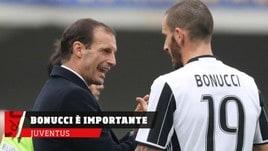 Juve, Allegri commenta il ritorno di Bonucci