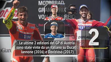 MotoGp Austria - Dal 2016 domina la Ducati