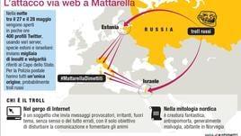 Attacco troll: Conte, avanti su indagine