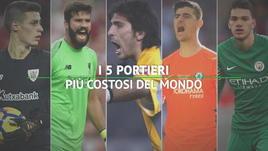 I cinque portieri più costosi del mondo