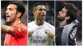 Champions, Alisson, Buffon e Ronaldo tra i finalisti per ruolo