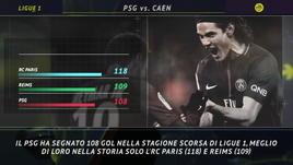 Ligue 1, le curiosità sulla 1ª giornata