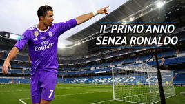 La Liga, il primo anno senza CR7