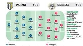 Diretta Parma-Udinese: probabili formazioni e dove vederla in tv