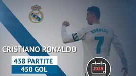 Real, dopo Ronaldo la 7 non ha ancora un nome