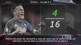 Serie A -  Pastore, ed è subito gol