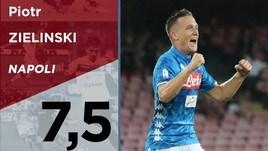 Serie A, Top e Flop della 2a giornata
