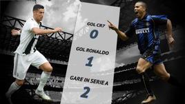 Ronaldo meglio di CR7, ma Cristiano alla 3ª...