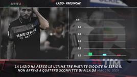 Serie A, le curiosità sulla 3ª giornata