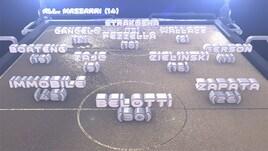 Calcio, 3a giornata Serie A: scopri la formazione di Mister Calcio Cup