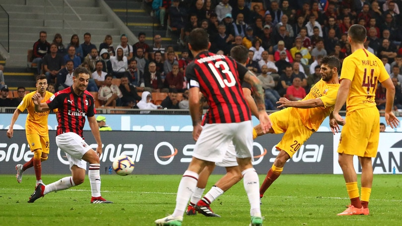 Milan-Roma 2-1: Cutrone decide in extremis