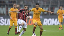 Serie A Milan-Roma 2-1, il tabellino
