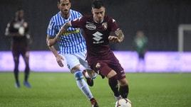 Serie A Torino-Spal 1-0, il tabellino