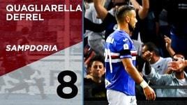 Serie A, Top e Flop della 3a giornata