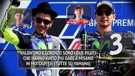 MotoGP Misano - Sarà bagarre tra Rossi, Lorenzo e Marquez?