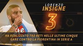 Serie A - 4ª giornata, le dritte di Hot & Not