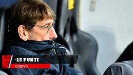 Figc, 15 punti di penalizzazione al Chievo