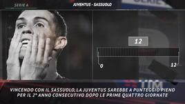 Serie A, le curiosità sulla 4ª giornata