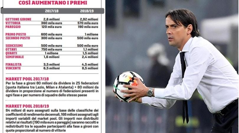 Europa League, piatto più ricco: ecco quanto può guadagnare la Lazio